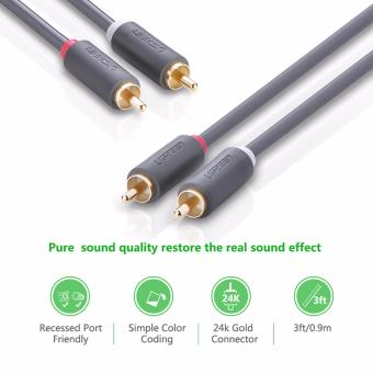 UGREEN 2RCA Male to 2RCA Male Stereo Audio Cable (3m)