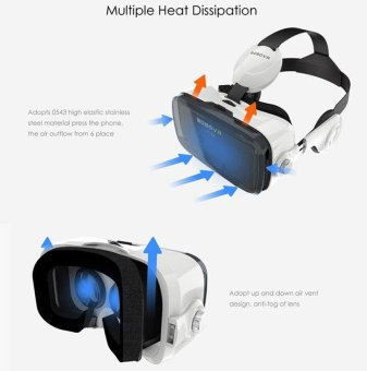 BOBOVR Z4 3D VR Glasses Virtual Reality Glasses Video Google Cardboard Headset - intl