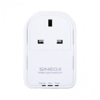 Harga Sineoji PL600EPG 600Mbps Mini Gigabit HomePlug AV2 Pass Through