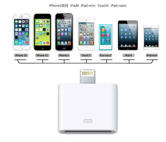 Harga LYBALL 30 Pin to 8 Pin Lightning Adapter Converter for iPhone 4 to iPhone 5 6 6S 6 Plus
