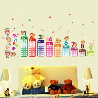 Harga Cartoon children's room early childhood learning stickers